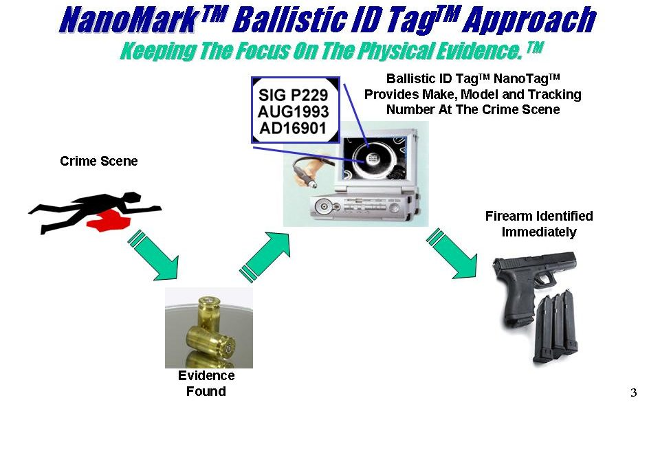 Ammunition Microstamping – Using Technology In Crime Prevention